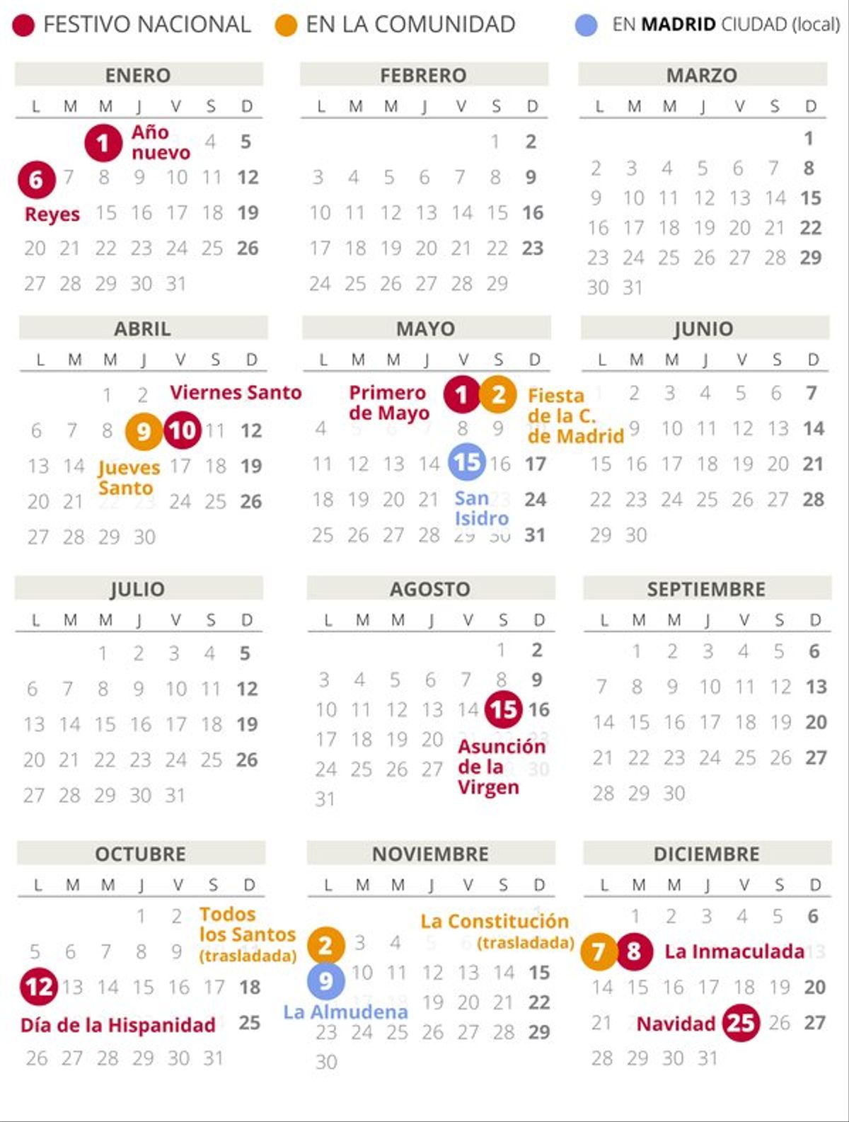 Calendario Laboral 2021 (Comunidad de Madrid)